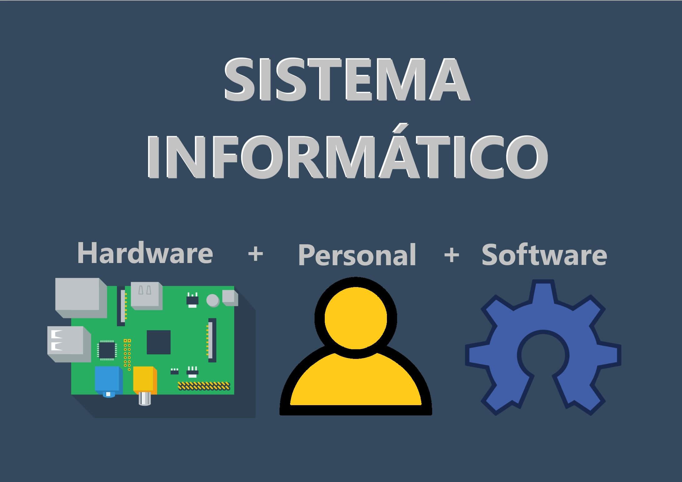 Composición de un sistema informático