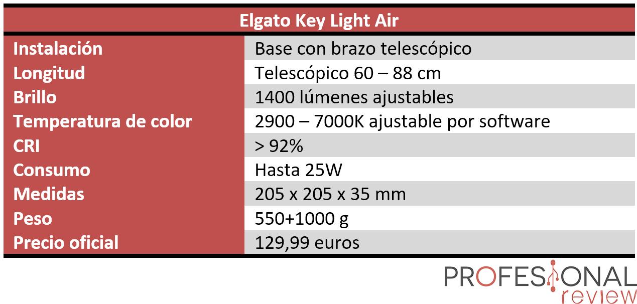 Elgato Key Light Air Características