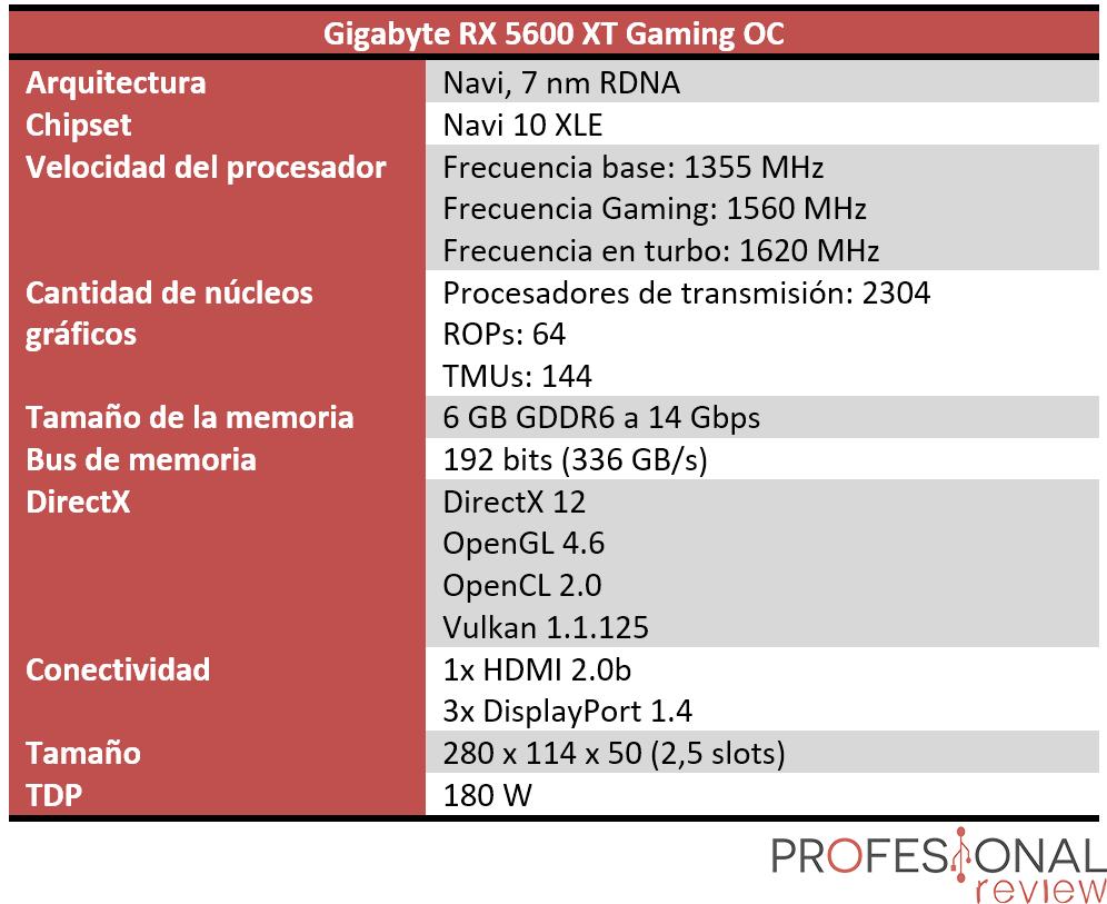 Gigabyte RX 5600 XT Gaming OC Características