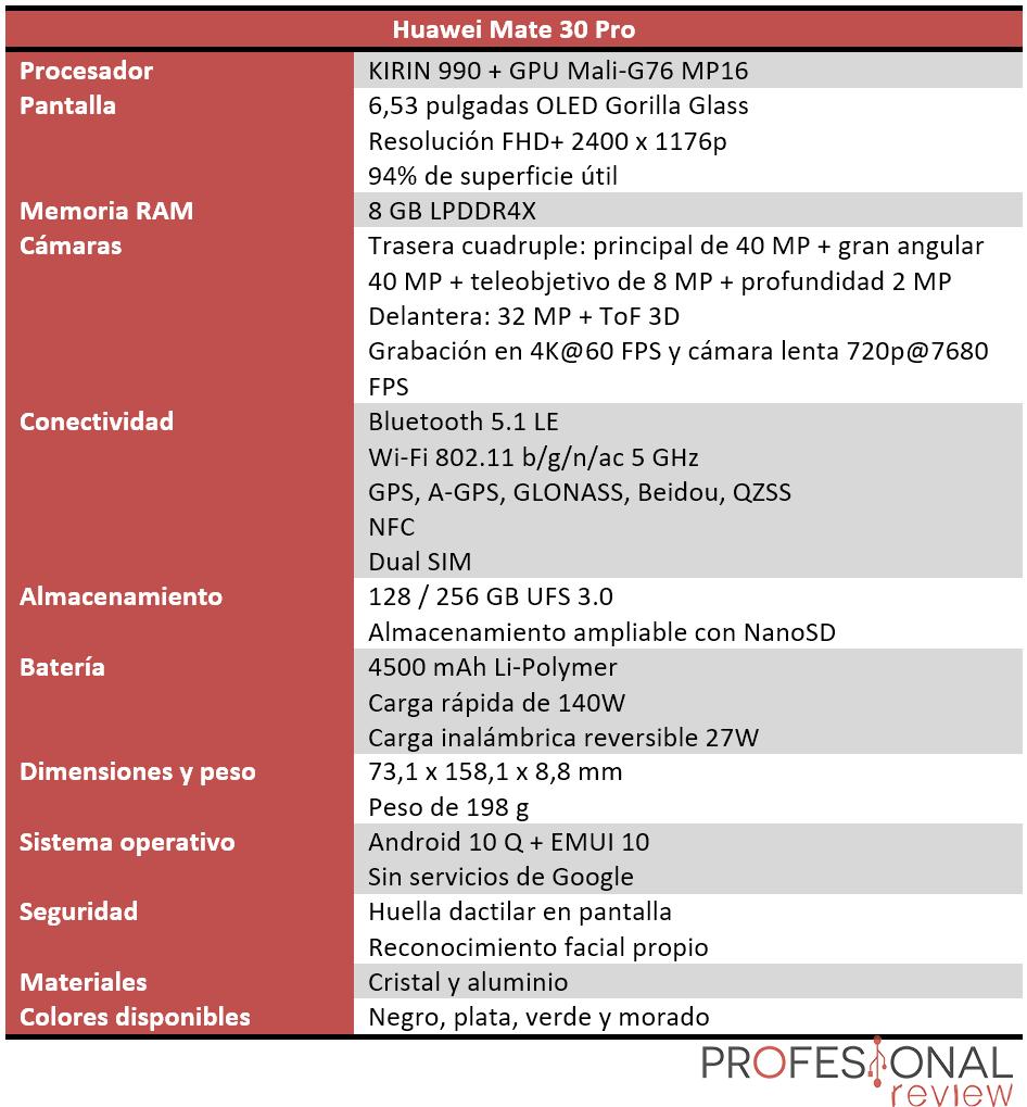 Huawei Mate 30 Pro características
