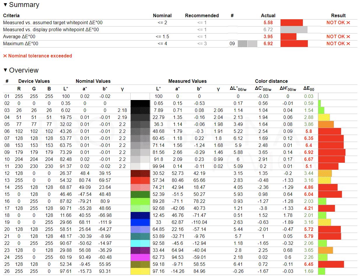 MSI Optix MAG272CQR HDR