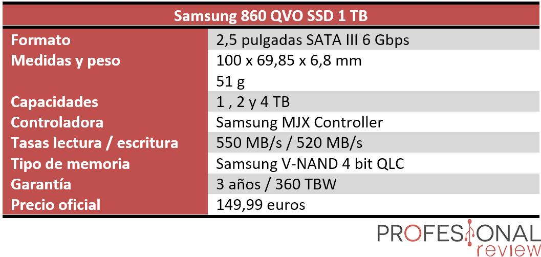 Samsung 860 QVO características