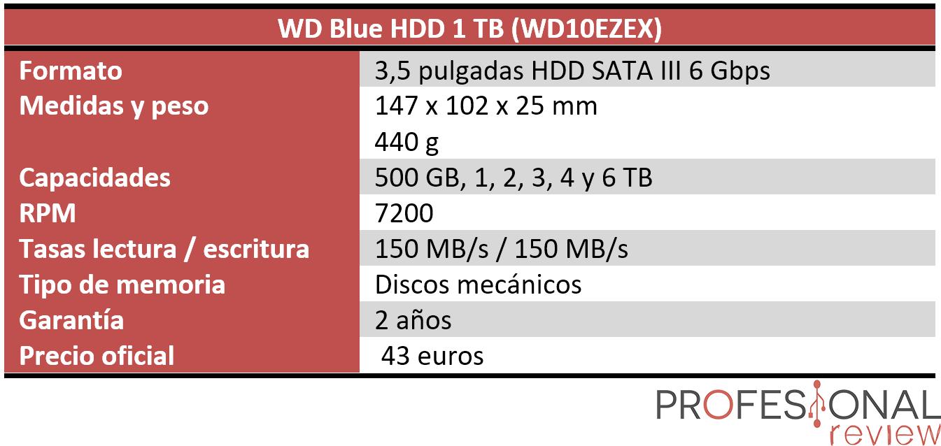 WD Blue HDD Características