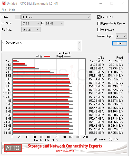 WD Blue HDD Review