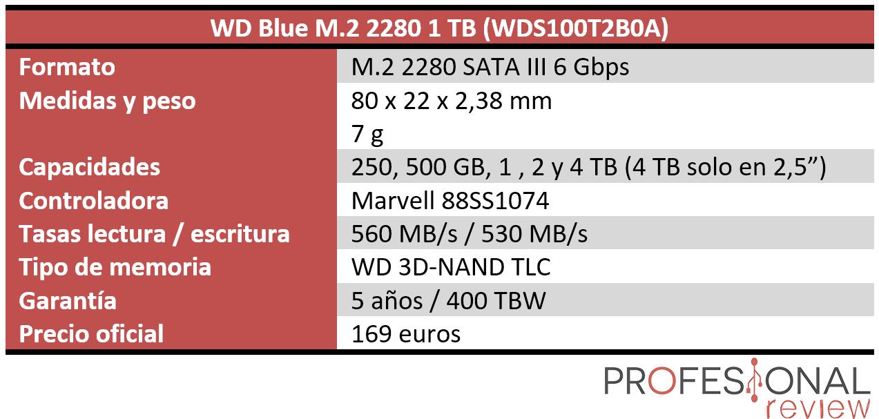 WD Blue M.2 2280 Características