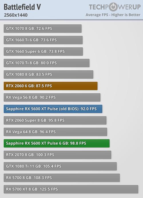 battlefield 5 1440 5600