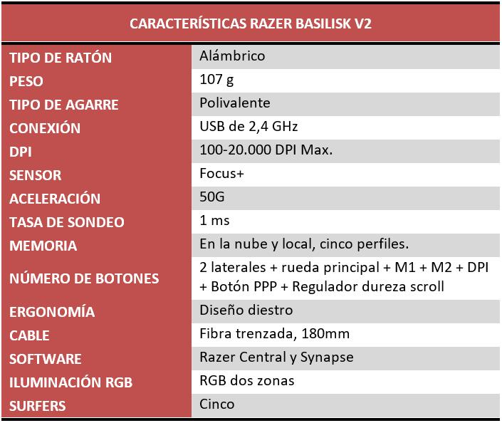 Razer Basilisk V2