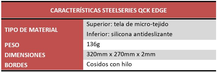 SteelSeries QcK EDGE