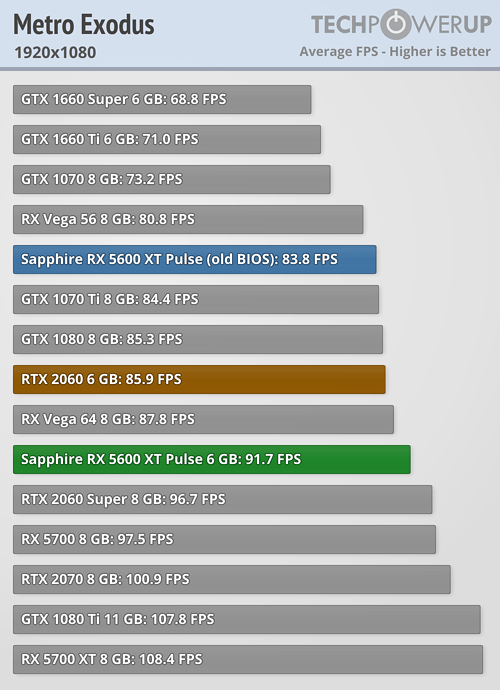 metro exodus 5600 1080