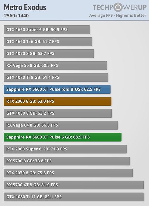 metro exodus 5600 1440