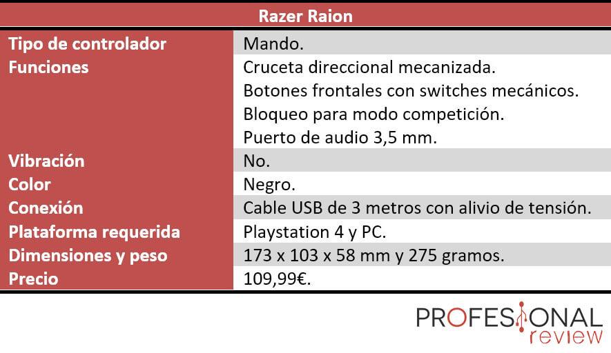 Razer Raion características técnicas