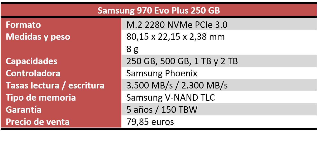 Samsung 970 EVO Plus características
