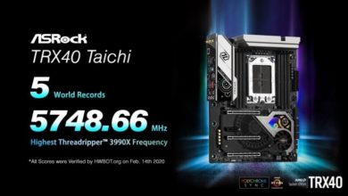 Photo of ASRock TRX40 Taichi ayuda a romper récords con el Threadripper 3990X