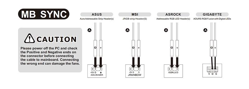 Configurar AURA Sync Cabecera A-RGB