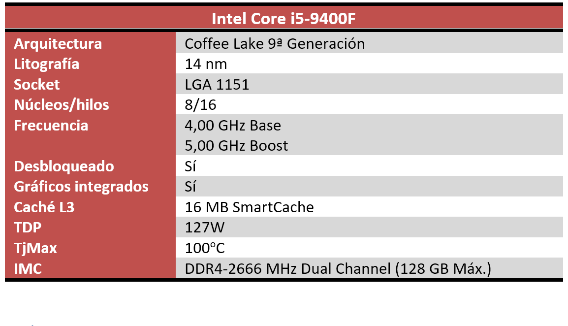 Intel Core i9-9900KS Características