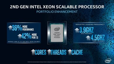 Photo of Intel Xeon Scalable de 2da gen ofrece mejoras del 36% sobre Gold