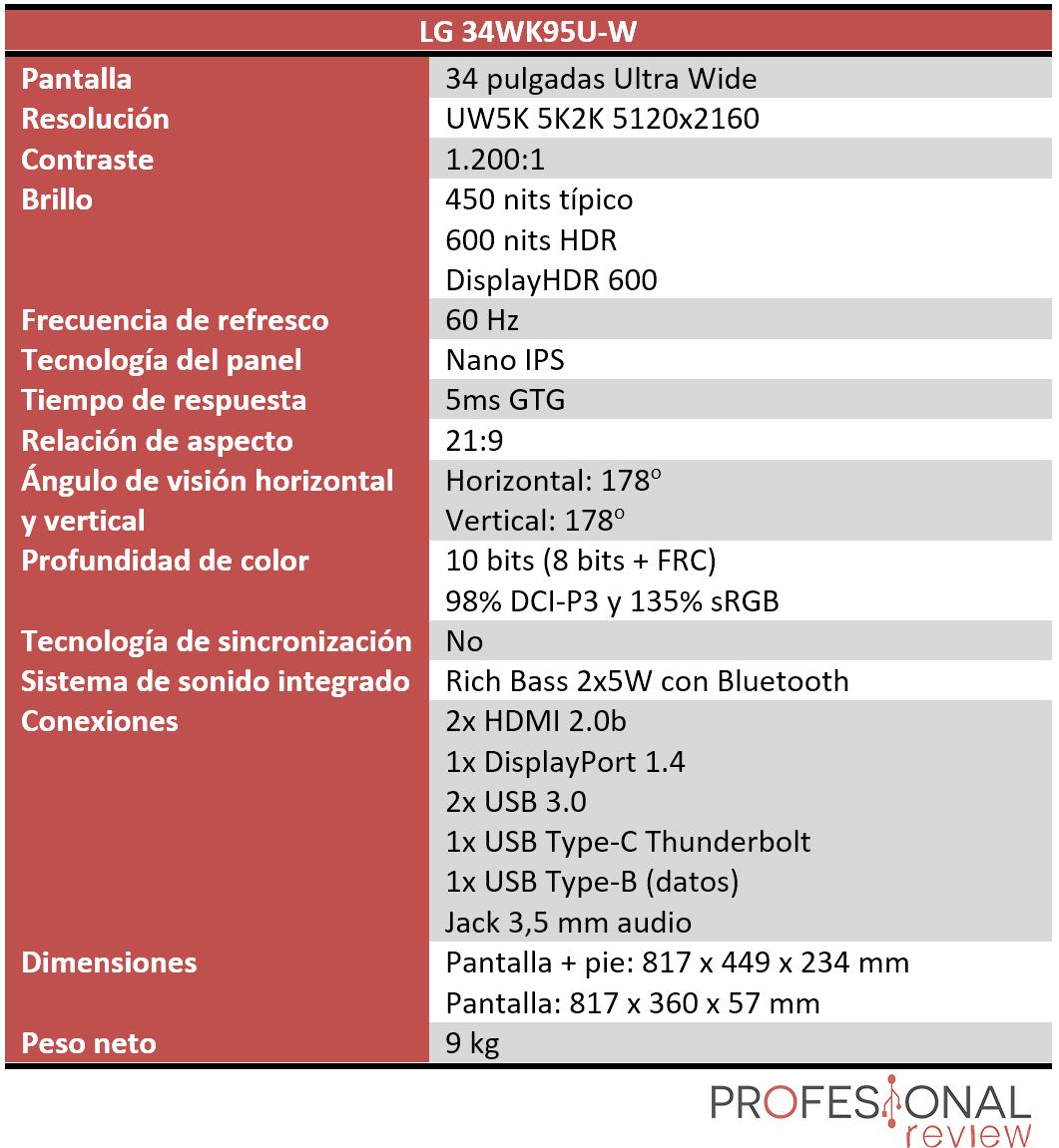 LG 34WK95U-W Características