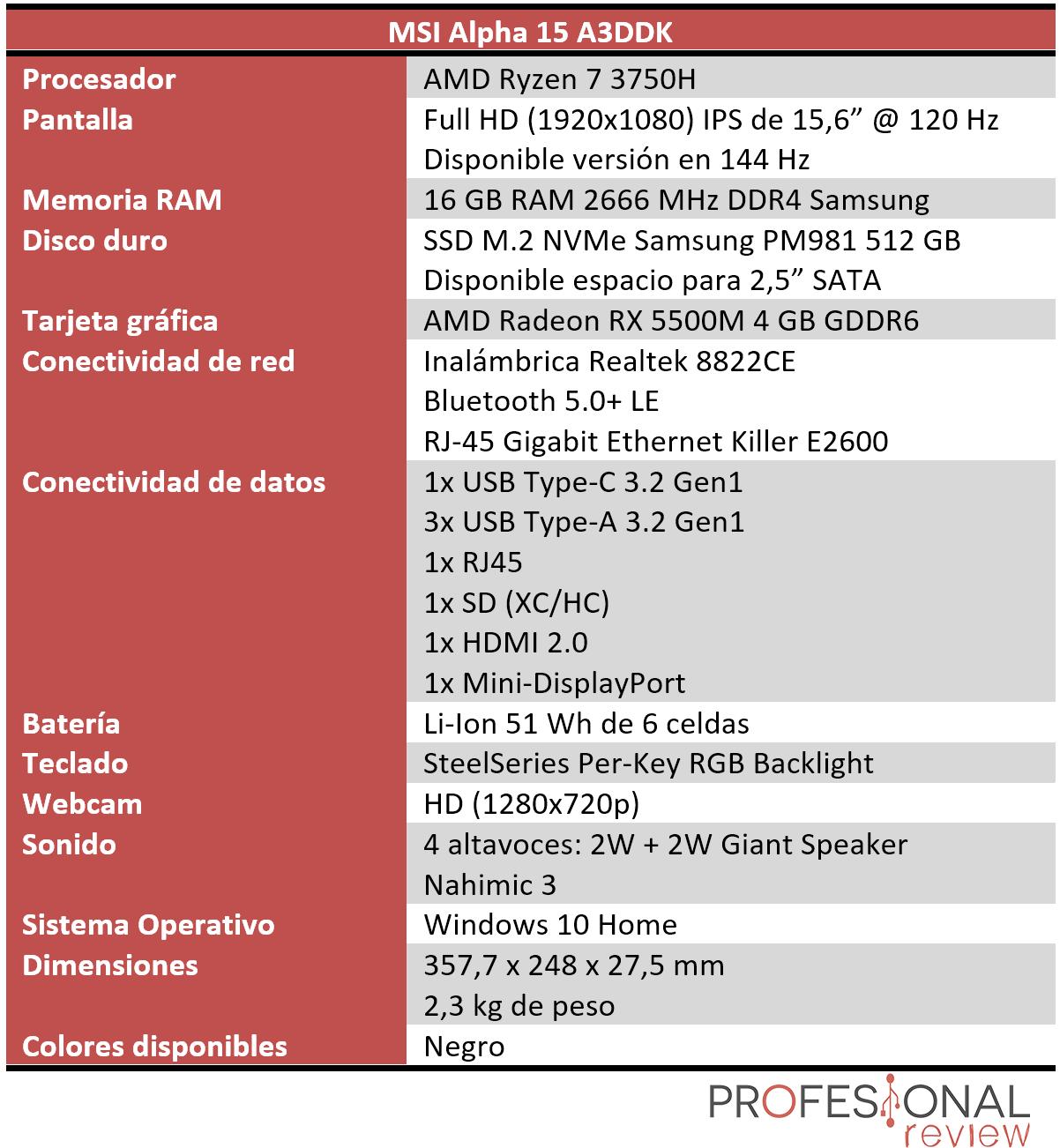 MSI Alpha 15 Características