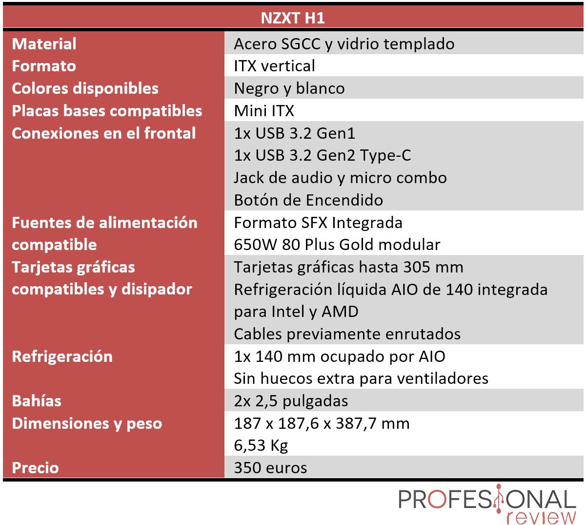 NZXT H1 Características