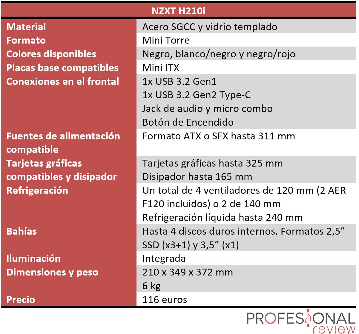 NZXT H210i Características