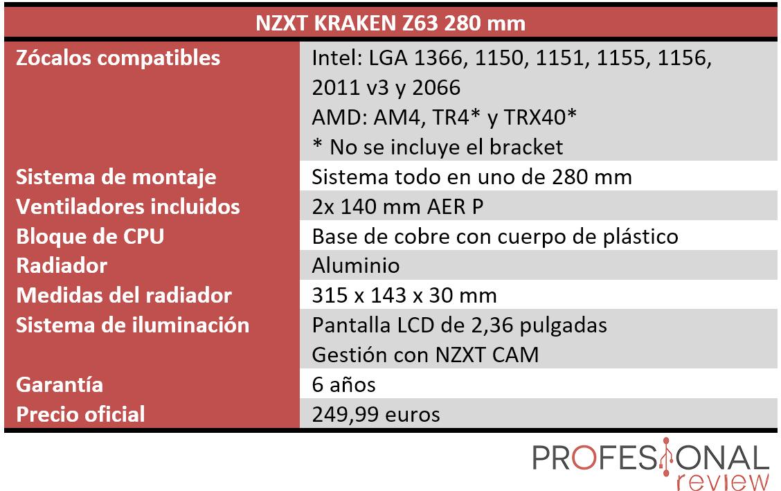 NZXT KRAKEN Z63 características