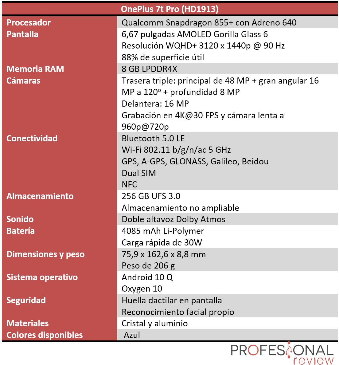 OnePlus 7t Pro Características