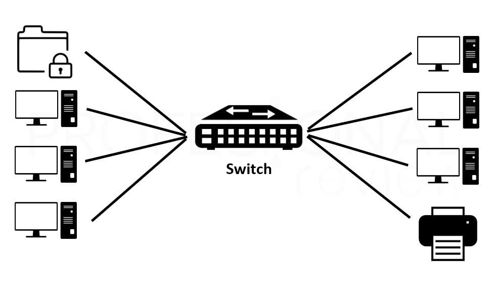 Switch paso02