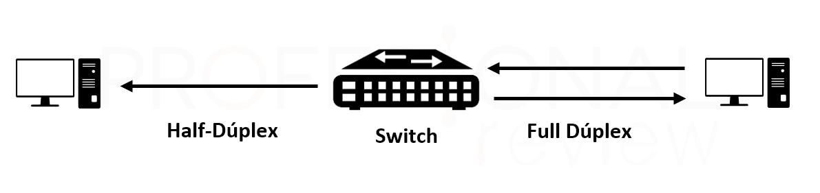 Switch paso04