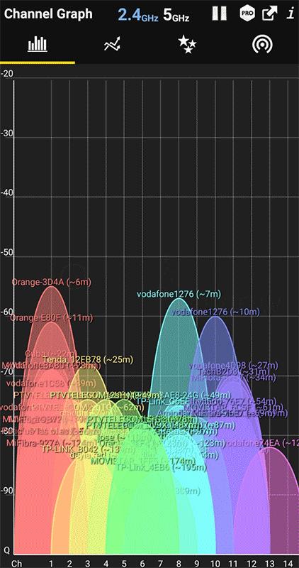 Ampliar señal WiFi