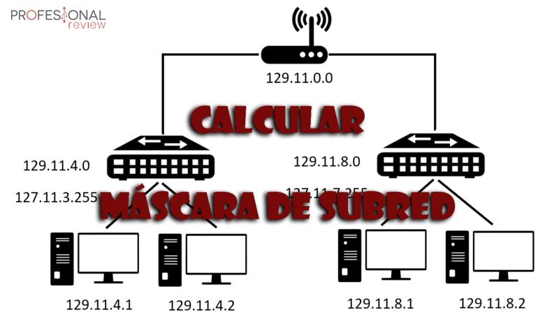 Photo of Cómo calcular la máscara de subred (Guía definitiva de subnetting)