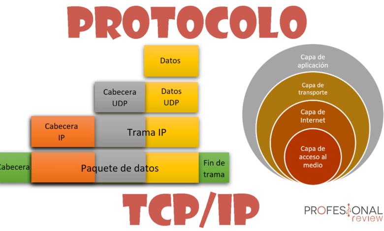 Photo of Protocolo TCP/IP – Qué es y cómo funciona