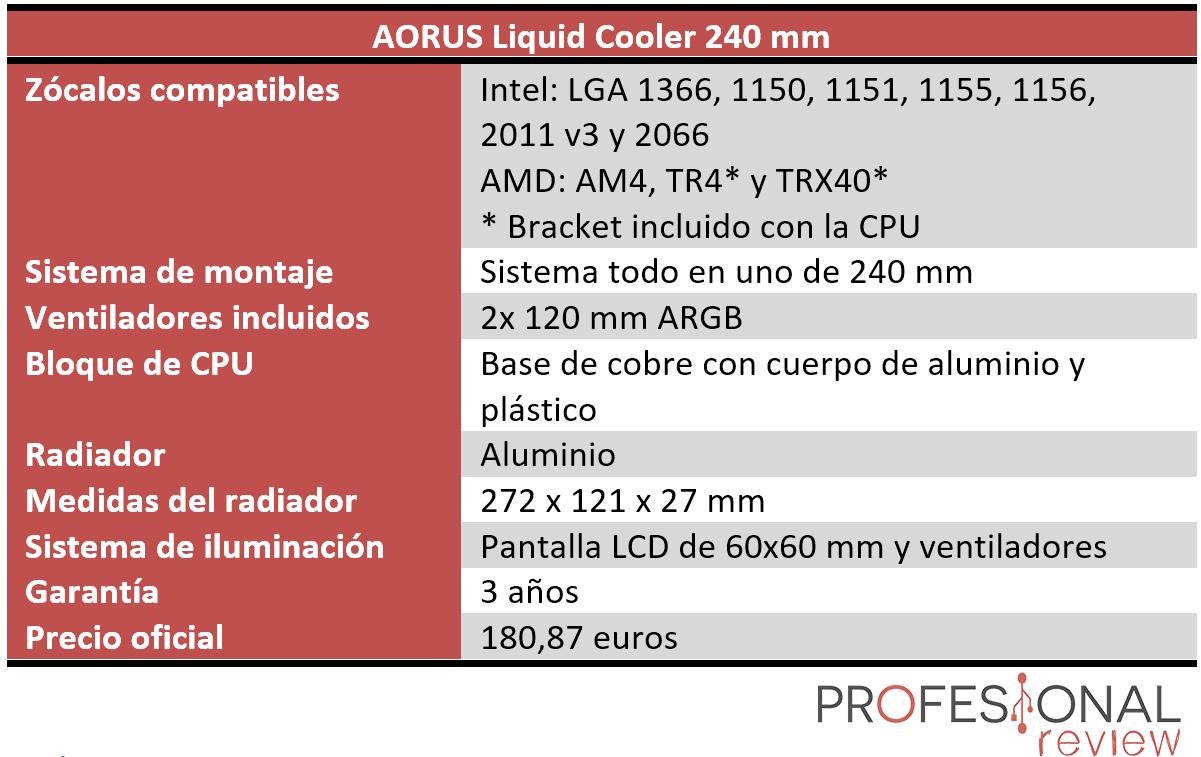 AORUS Liquid Cooler 240 Características