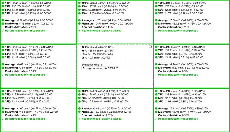 Acer Nitro 5 Brillo
