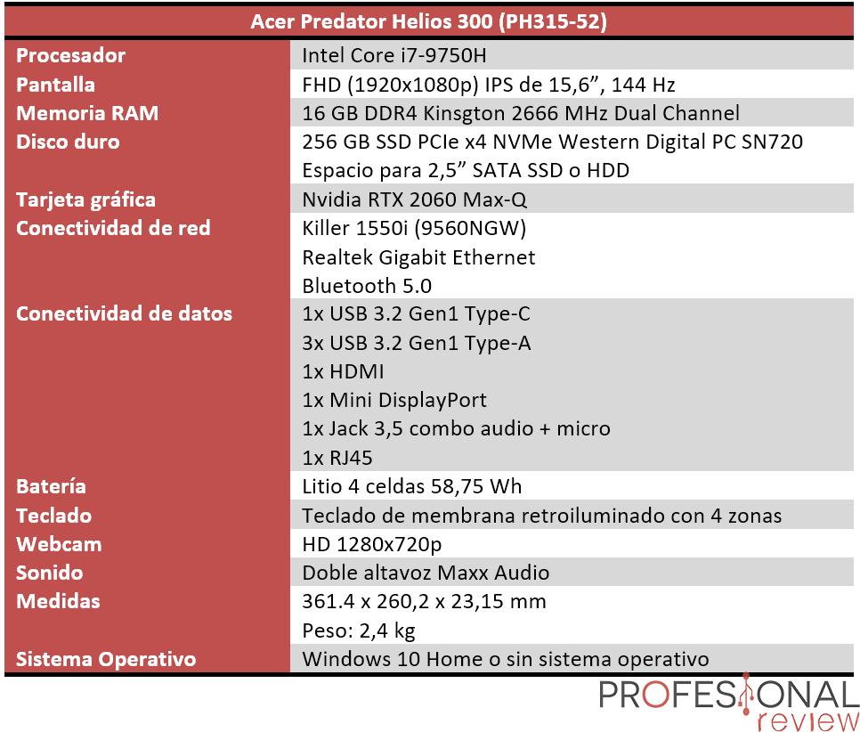 Acer Predator Helios 300 Características