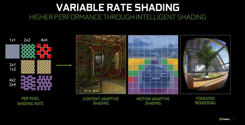 DirectX 12 sombras