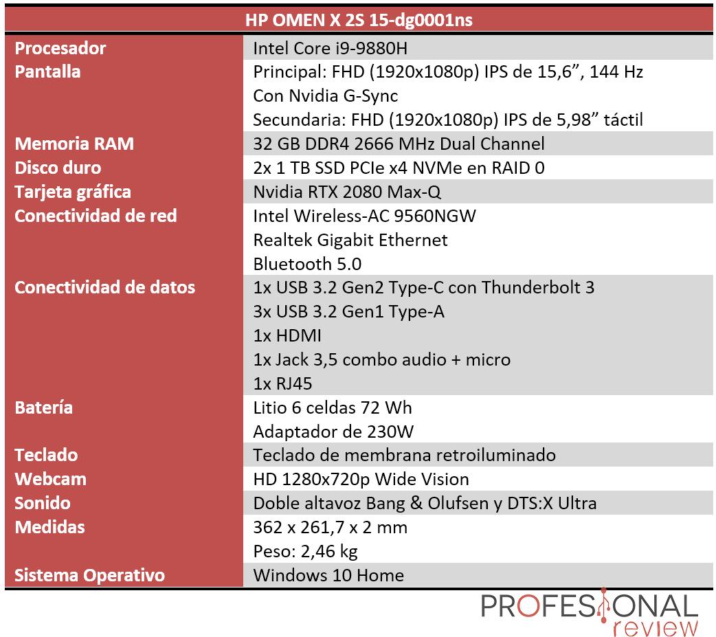 HP OMEN X 2S Características
