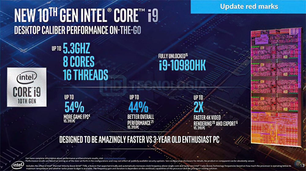 Intel Comet Lake-H i9