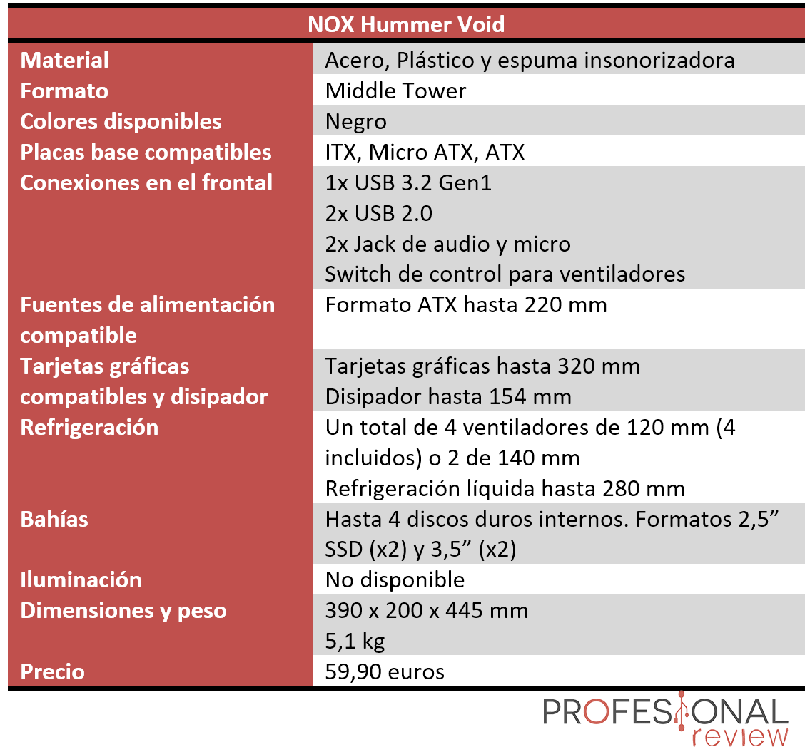 NOX Hummer Void Características