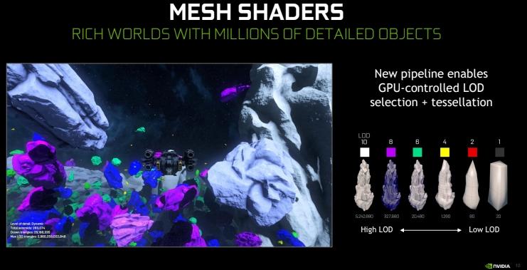 Nvidia directx 12 mesh shaders
