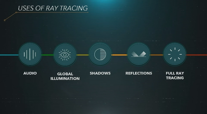 PS5 ray-tracing