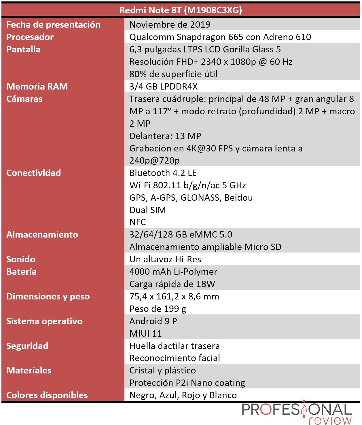 Redmi Note 8T Características