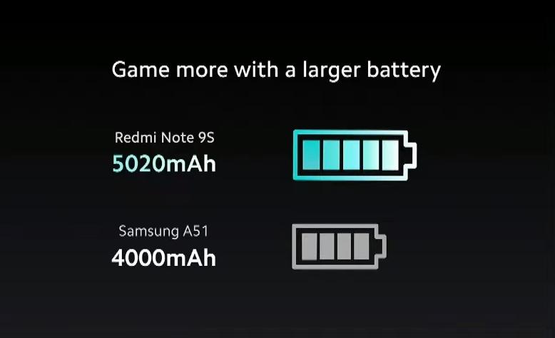 Redmi Note 9S batería