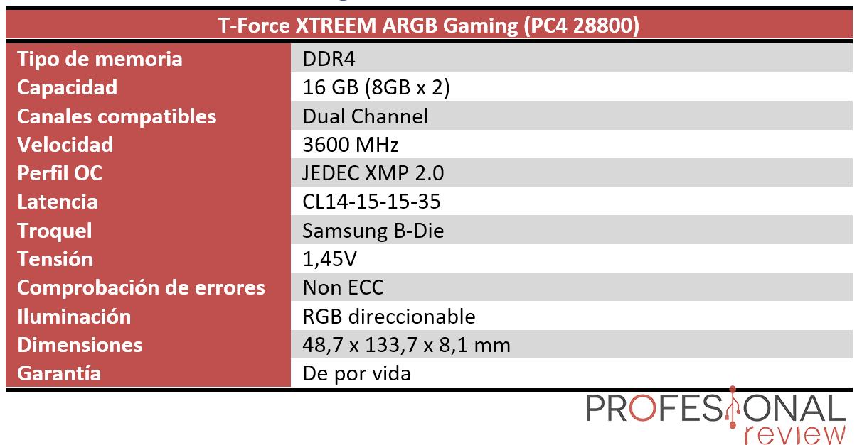 T-Force XTREEM ARGB Gaming Características