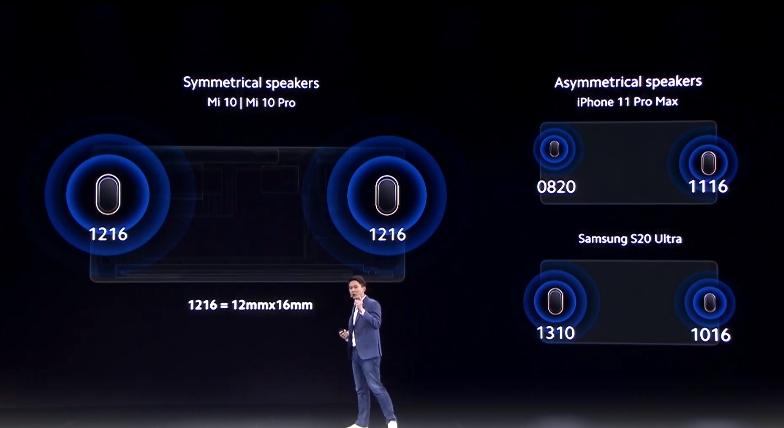 Xiaomi MI 10 pro sonido