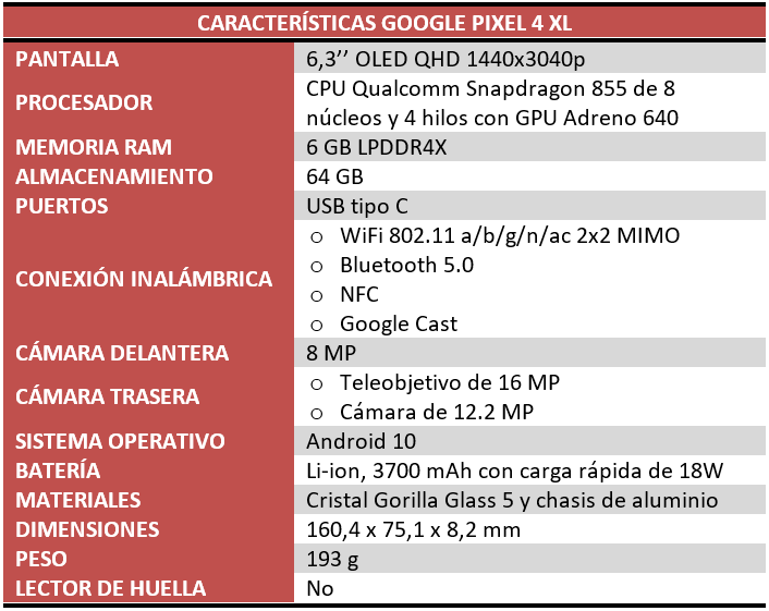 Google Pixel 4 XL características