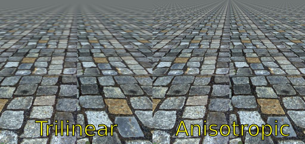 filtro anisotrópico mejorar fps