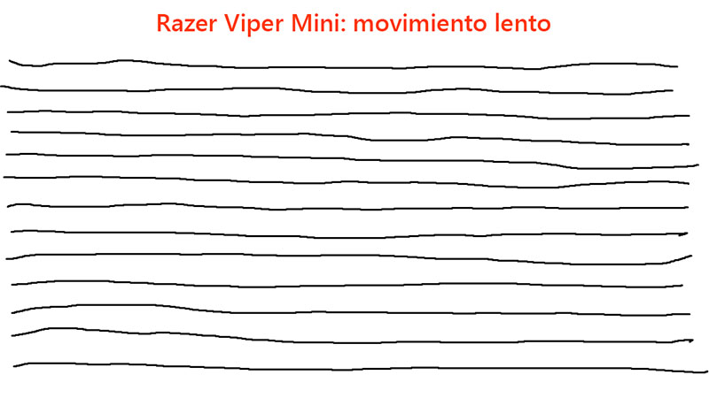 Razer Viper Mini