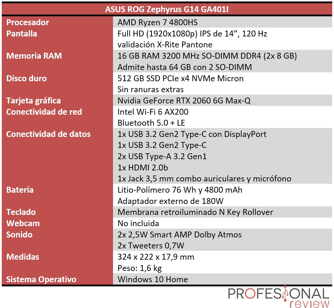 ASUS ROG Zephyrus G14 Características