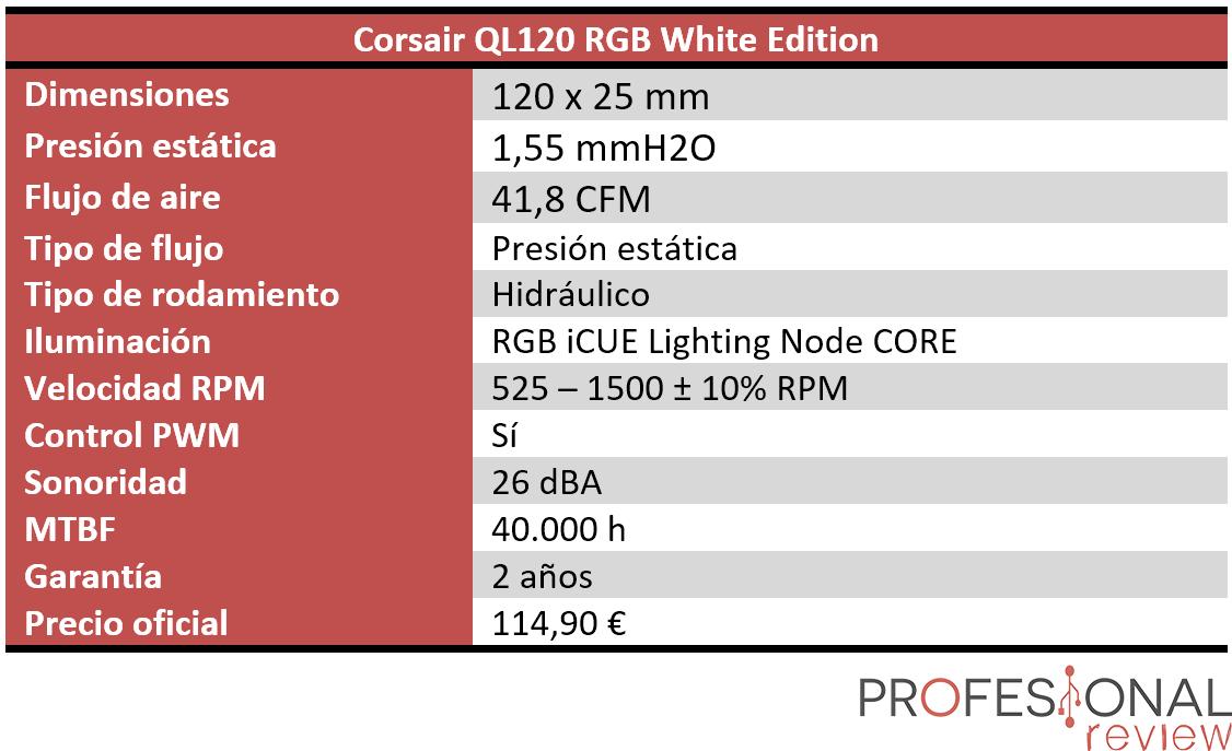 Corsair QL120 RGB Características
