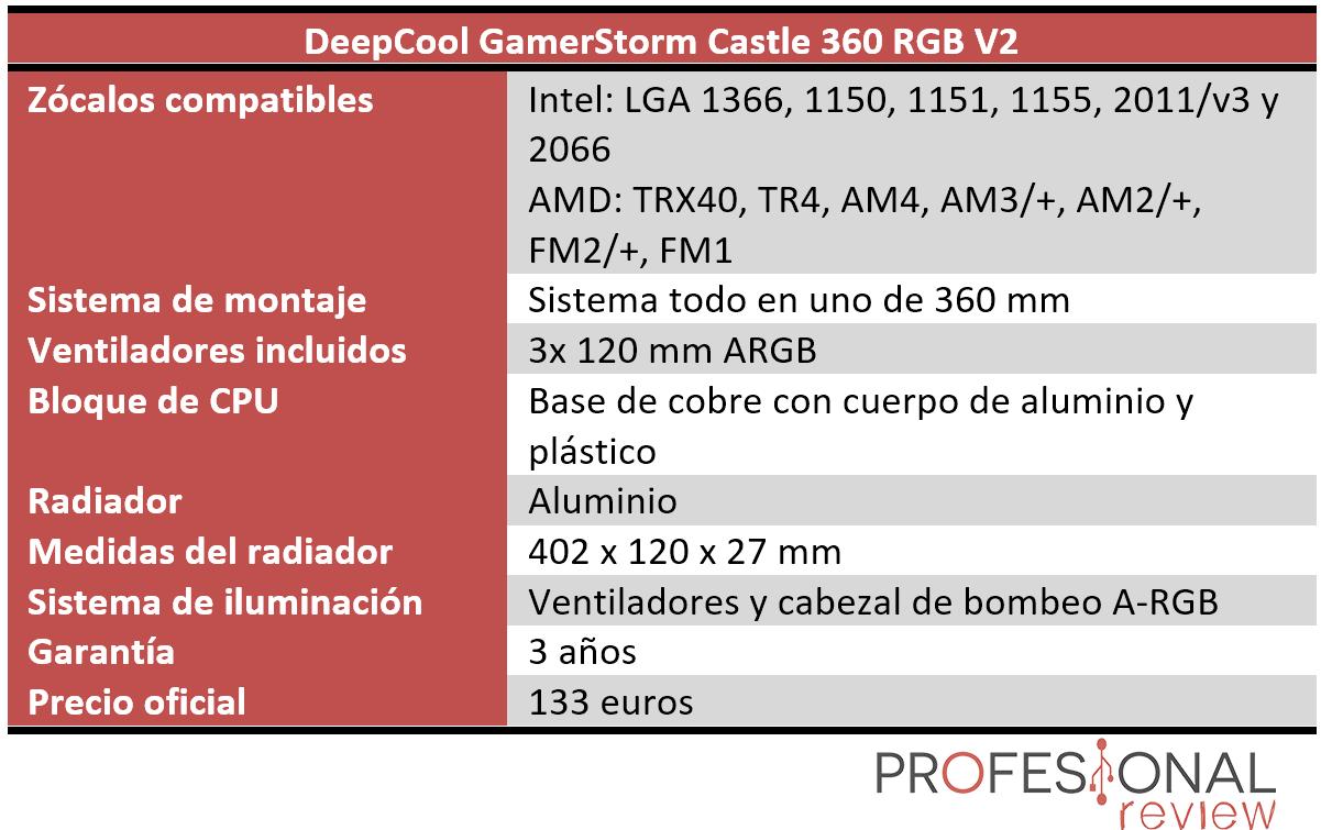 DeepCool GamerStorm Castle 360 RGB V2 Características
